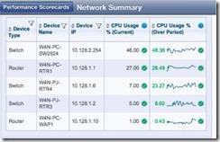 w4net-iphone-network