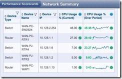 w4net-iphone-network